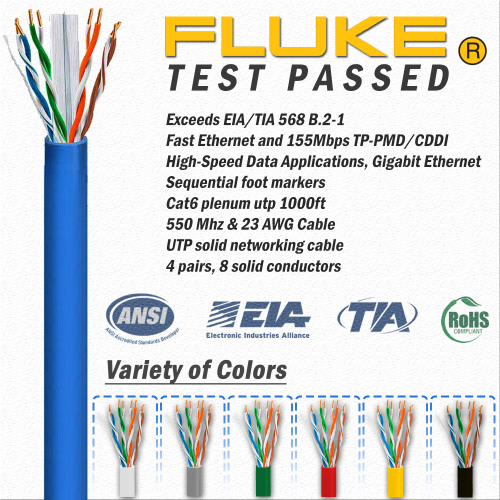 1000ft Bulk Ethernet Cable CMP Cat6 Riser Shielded Black 550MHz 100/% Solid Bare Copper Unshielded Twisted Pair White /& Black Color 23AWG Cat6 Plenum UTP Available in Blue